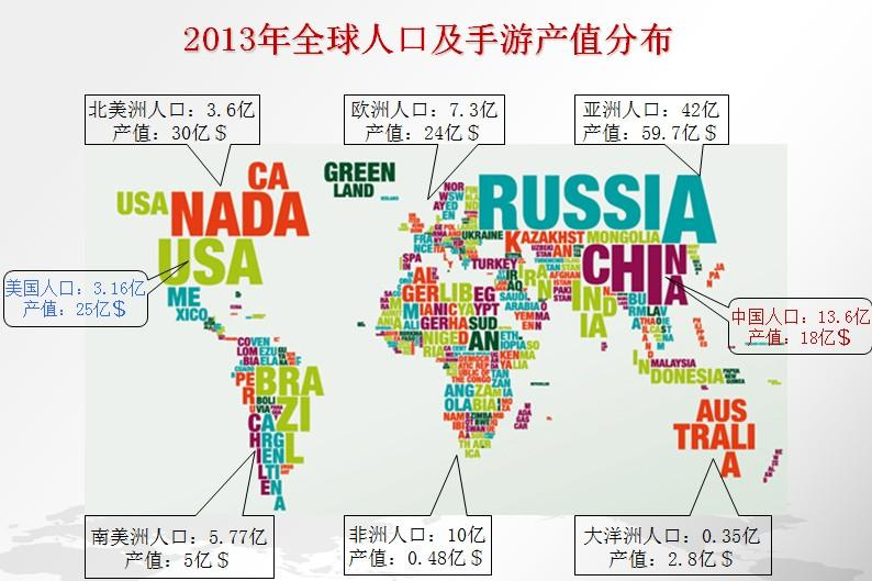 全球人口基数与游戏玩家的比例-中国手机游戏企业出海之路 了解市场